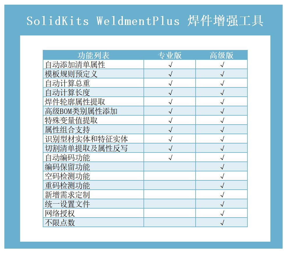 (SK8107)SolidKits.WeldmentPlus.焊件增强工具.png